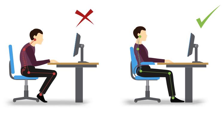 Uma imagem ilustrando uma ergonomia correta e outra errada